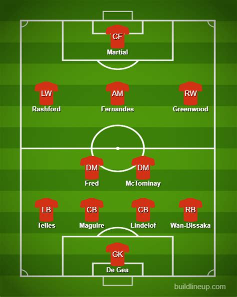 Man Utd Predicted XI vs Burnley | FootballFanCast.com