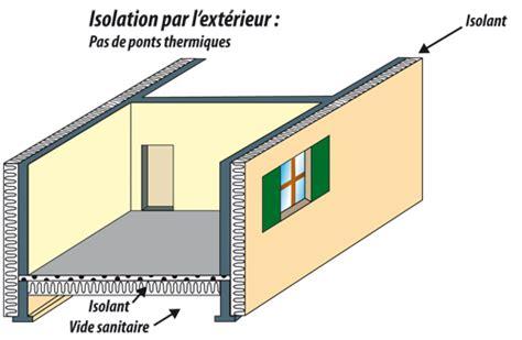 isolation thermique par l exterieur tarif devis