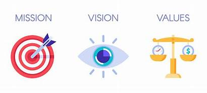 Value Vision Strategy Values Company Mission Icons