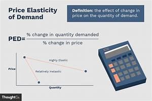 Determination Of Price Elasticity Of Demand  Price