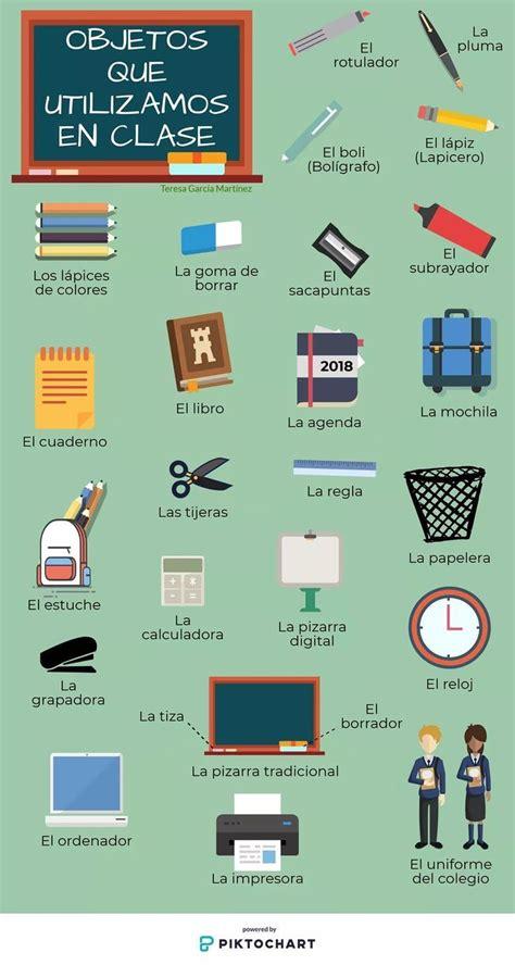 vocabulario el salon de clase spanisch unterrichten