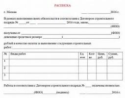 Расписка о получении денежных средств в качестве аванса за квартиру
