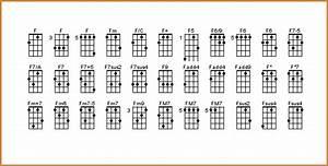 Baritone Chord Chart Uke Tools Ukulele Chord Chart Ukulele Tuner Download