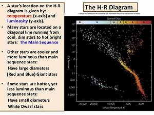 Astonishing Astronomy 101