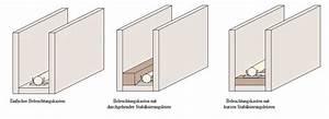 Schallabsorber Selber Bauen : 19 best lisego deckensegel images on pinterest ~ Eleganceandgraceweddings.com Haus und Dekorationen