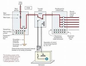 6500 Onan Generator Ignition Wiring