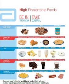 low phosphorus cat food low phosphorus diet description alternativededal