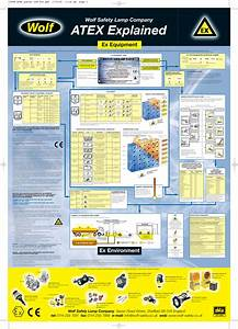Wolf H 251aii Users Manual 9888 Atex Poster 05 U00ae For Pdf