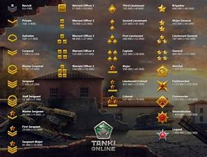 Ranks And Experience Tanki Online Wiki