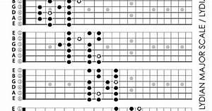 Lydian Major Scale Chitarra Fretboard Patterns