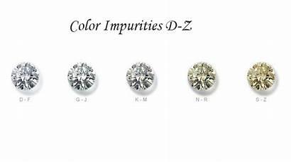 Diamond Diamonds Guide Round Simple Grade