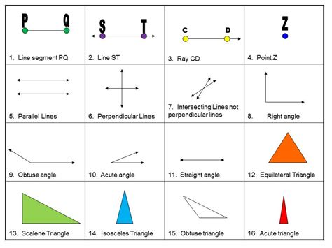Fourth Grade Math Worksheets Geometry Homeshealthinfo