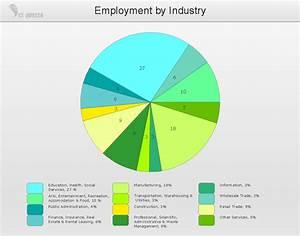 Charts And Graphics Drawing Software