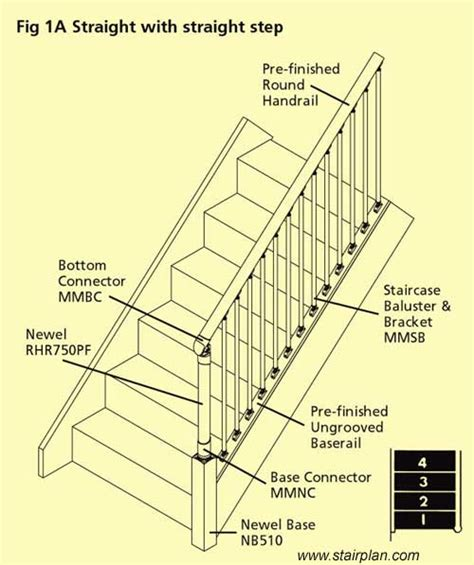 Staircase Banister Parts by Help On Fusion Stair Parts Configurations