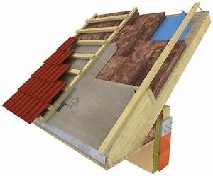 Tloušťka izolace šikmé střechy