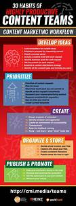 50+ Productivity Infographics to Guide Your Management ...