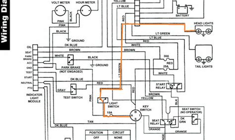 riding lawn mower ignition switch wiring diagram auto wire
