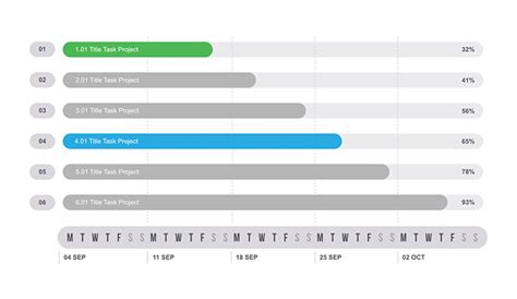 Time Frame Template Mac by Template Of Gantt Chart For Keynote Free Download Now