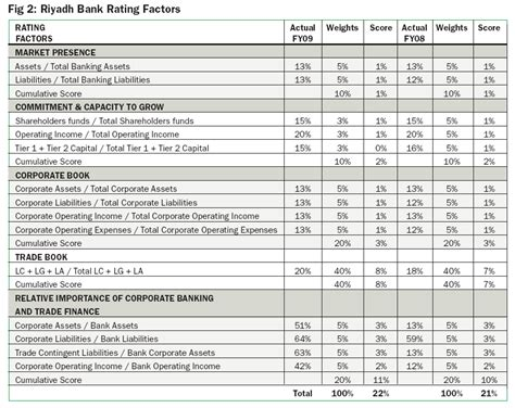 investment banking league tables investment league table investment banking 2011
