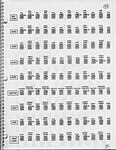 Guitar Chords Chart Images Pg 27 Quot Guitar Chord Library Quot Con Guitar Chords