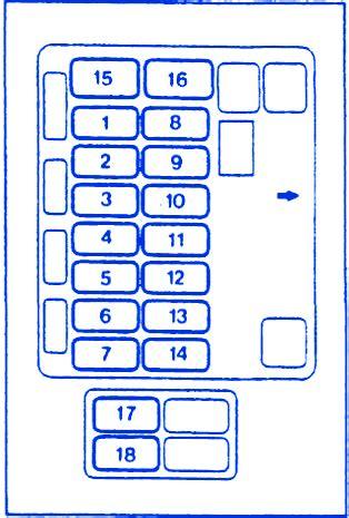 Mitsubishi Fuse Box Symbol by Mitsubishi Eterna 1997 Engine Fuse Box Block Circuit
