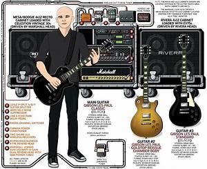 Rise Against Zach Blair Guitar Rig 2009 Jpg  1060 U00d7867