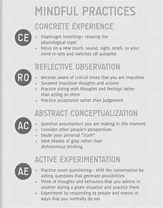Mindful Experiential Learning Practice Guide