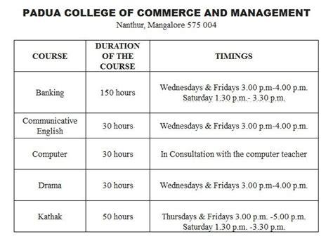 padua degree college nanthur mangaluru home