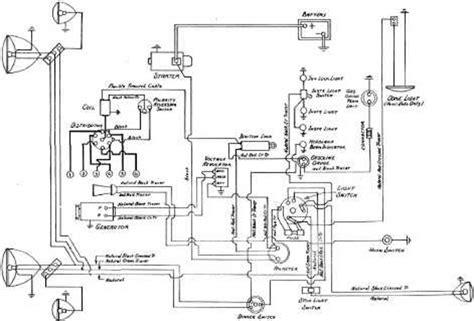 toyota forklift wiring diagram free car wiring diagrams