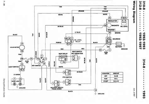 wiring model  sn  wheel horse