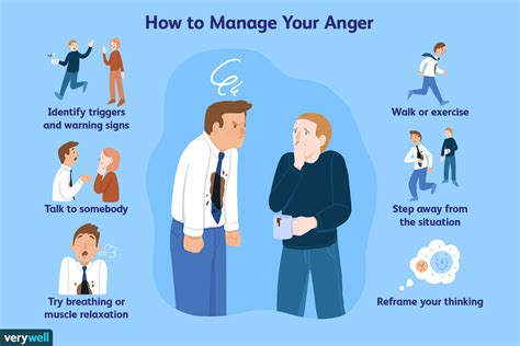 Anger Management Strategies to Calm You Down Fast