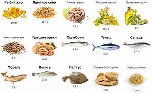 Рыбий жир полезен для потенции