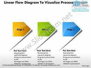 Linear Flow Diagram To Visualize Process 3 Stages Chart Production Po U2026