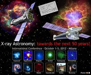 Opinions on x ray astronomy