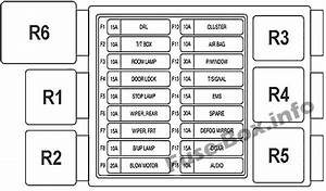 Fuse Box Diagram  U0026gt  Chevrolet Spark  M200  M250  2005