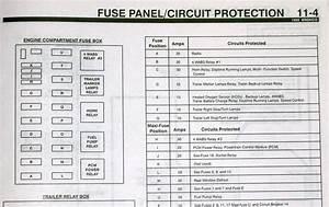 1992 Ford Bronco Fuse Box Diagram