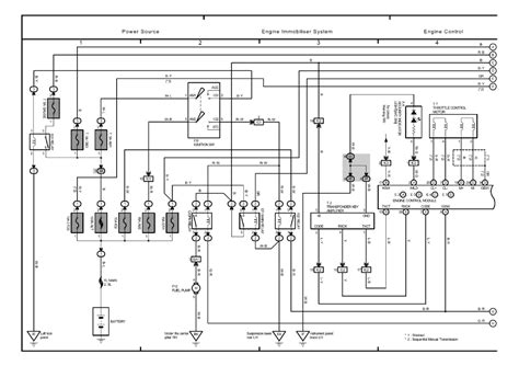 2008 Corolla Engine Diagram by Repair Guides Overall Electrical Wiring Diagram 2001
