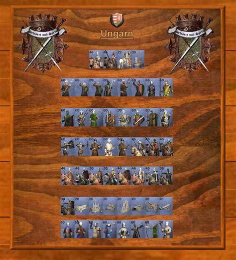 Units Overview Part Image Schwert Und Speer Ultimate