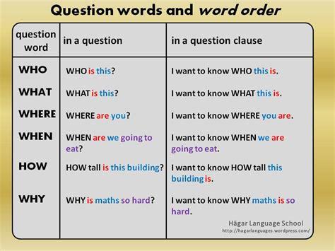 question words h 228 gar language school