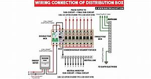 Wiring Diagram Of Electrical Distribution Box