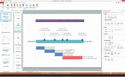 Timeline Diagrams Solution Management Conceptdraw Solutions