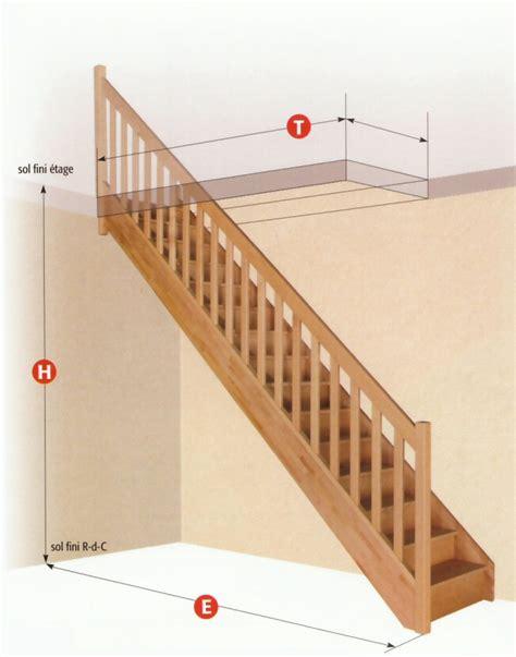 Dimension Escalier Droit Bois by Escalier Standard Dimension Images