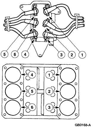 Which Order Cables From Distributor Run Spark Plugs