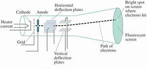 Water Tube Diagram