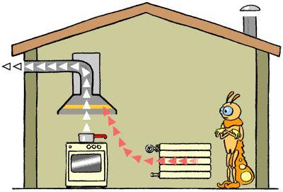 Dunstabzugshaube Ohne Abluft Nach Draußen by Dunstabzugshaube Effizient Und Clever Nutzen Energie