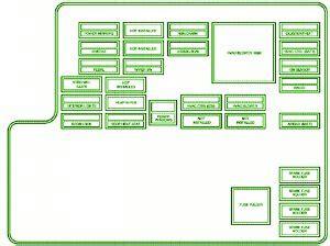 Saturn Aura Fuse Box Diagram Circuit Wiring Diagrams