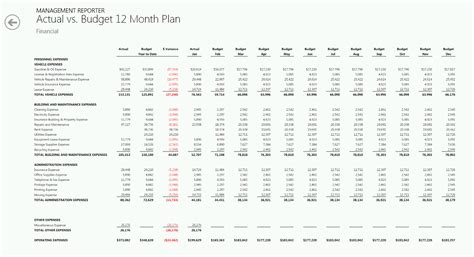 Budget Planning For Dynamics Ax 2012 R2 Dynamics