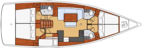table de cuisine inox voilier oceanis 48 bateau à voile beneteau