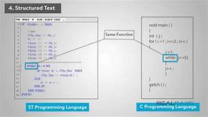 What Are The Most Popular Plc Programming Languages