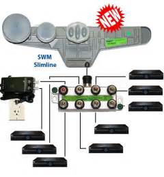 DirecTV SWM Wiring-Diagram